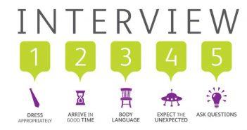 loi interview 351x185 - Các lỗi thường gặp khi trả lời phỏng vấn - Ms. Hằng